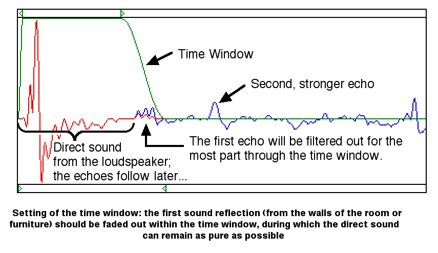 macspeaker_IR_windowing
